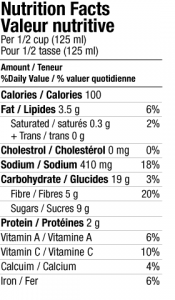 Spicy Butter Chicken Sauce Nutrition Facts