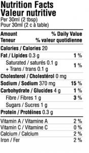 Coriander Cilantro Chutney Sauce Nutrition Facts