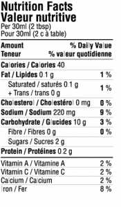 Garlic Chili Chutney Sauce Nutrition Facts