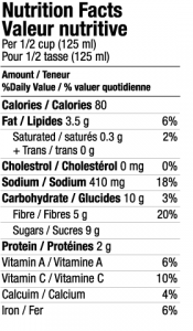 Rogan Josh Nutrition Facts